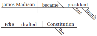 Diagramming dependent clauses examples 3 diagramming dependent clauses ccuart Image collections